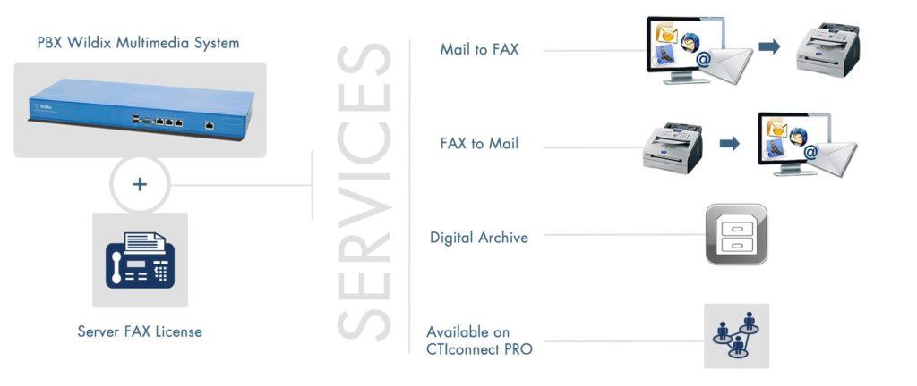 serverfax-libretto-2013
